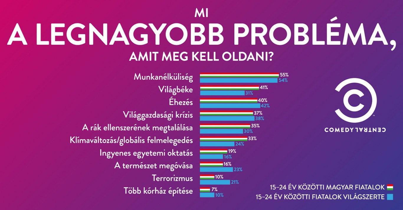 mai fiatalok idézetek Mi boldogítja a magyar fiatalokat?   Cultura.hu