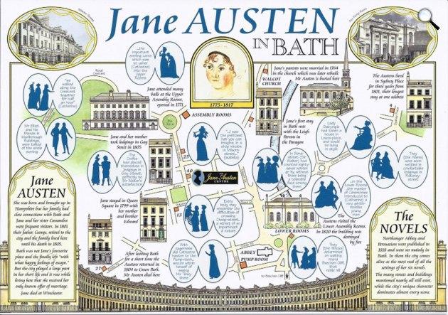 Jane Austen Bath-ban - postakártya (Fotó: janeausten.co.uk)